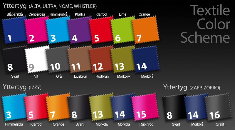 Gneis colorsamples vuxenpaket 2010